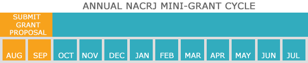 NACJR annual Mini Grant submission period is the months of August and September